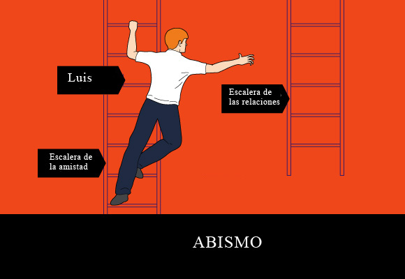 Teoría de la escalera, blog Single Life